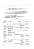 Procedura zaprimanja i kontrole računa u OGŠ